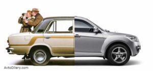 Что такое трейд-ин автомобиля в автосалоне, и его особенности