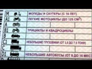 Что означает категория B1 водительских прав